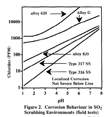 Phase diagram inconel 625 trusted wiring diagram corrosion behavior of inconel 625 rh super metals com steel phase diagram phase diagram inconel 718 ccuart Gallery